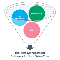 Best Salon and Spa Management Software